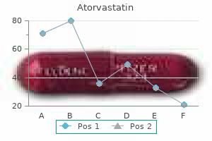 purchase 40 mg atorvastatin amex