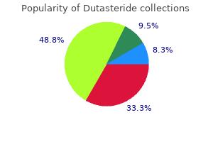 order dutasteride 0.5mg on line
