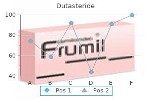 dutasteride 0.5 mg on line