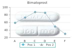 generic 3 ml bimatoprost mastercard