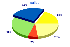purchase 150mg rulide with amex