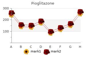 purchase genuine pioglitazone
