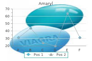 buy cheap amaryl 2mg
