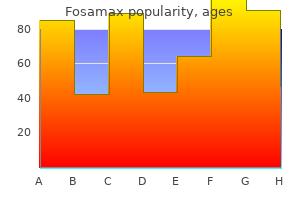 order generic fosamax