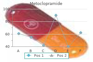 buy metoclopramide in india