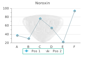 discount noroxin 400mg without prescription