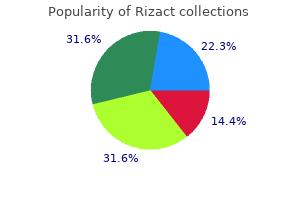 buy rizact from india