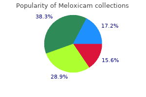 quality 7.5 mg meloxicam