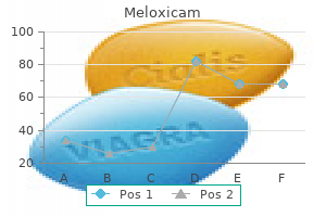 order meloxicam overnight delivery
