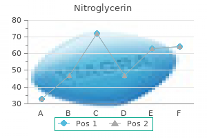 purchase 2.5 mg nitroglycerin with mastercard