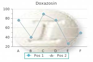 doxazosin 2 mg with visa