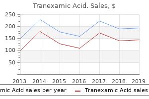buy cheap tranexamic on line