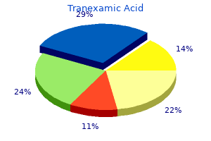 cheap 500 mg tranexamic