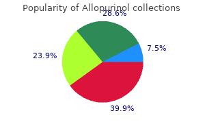 best allopurinol 300mg