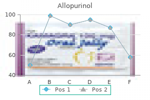 quality allopurinol 300 mg